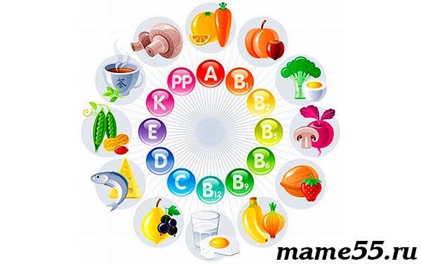 Какие витамины лучше для детей рекомендации доктора