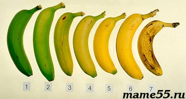 Стадии зрелости банана
