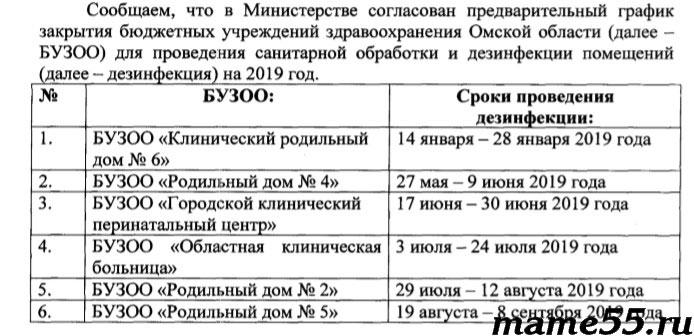 График помывки роддомов Омск 2019